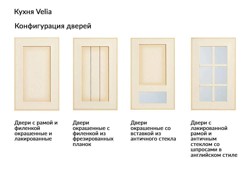 Кухня Velia Laccata конфигурация дверей